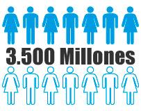 3500 Millones