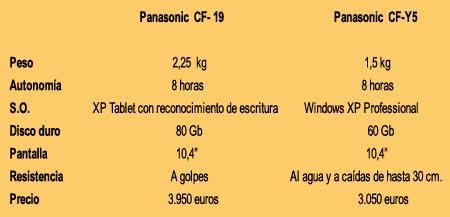 Panasonic_vs_panasonic